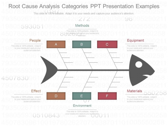 Root Cause Analysis Categories Ppt Presentation Examples