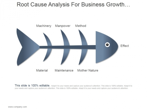 Root Cause Analysis For Business Growth Ppt PowerPoint Presentation Layouts