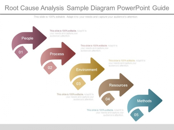 Root Cause Analysis Sample Diagram Powerpoint Guide  Powerpoint