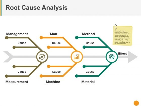 Root Cause Analysis Template 1 Ppt Powerpoint Presentation File