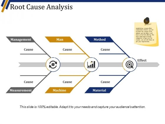 Root Cause Analysis Template 1 Ppt Powerpoint Presentation Styles