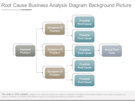 Root Cause Business Analysis Diagram Background Picture