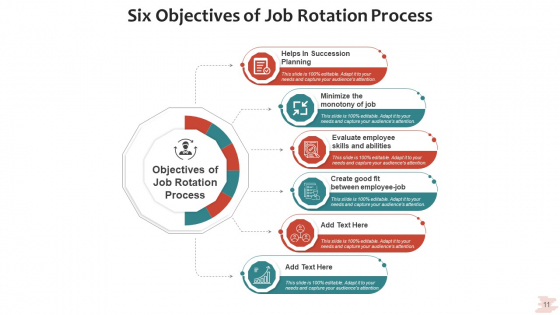 Rotation_Procedure_Analyze_Strategy_Ppt_PowerPoint_Presentation_Complete_Deck_With_Slides_Slide_11