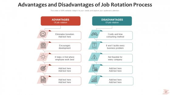 Rotation_Procedure_Analyze_Strategy_Ppt_PowerPoint_Presentation_Complete_Deck_With_Slides_Slide_2