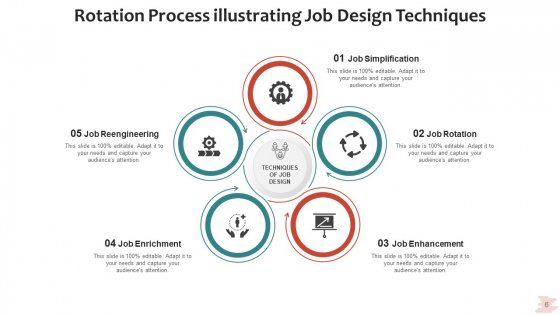 Rotation_Procedure_Analyze_Strategy_Ppt_PowerPoint_Presentation_Complete_Deck_With_Slides_Slide_6