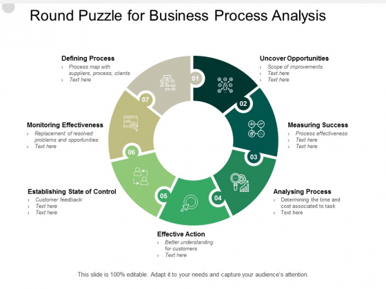 Round Puzzle For Business Process Analysis Ppt PowerPoint Presentation Slides Aids