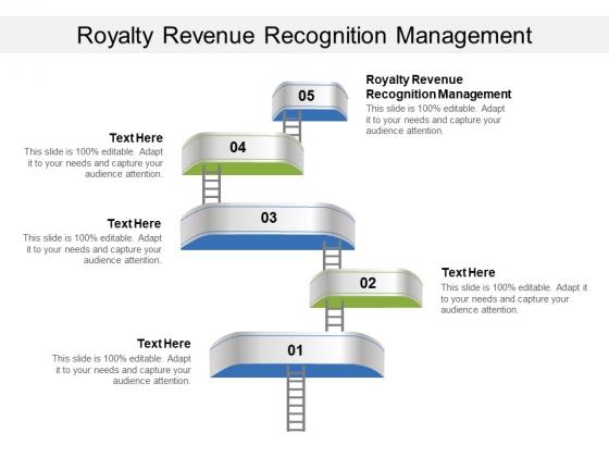 Royalty Revenue Recognition Management Ppt PowerPoint Presentation Outline Topics Cpb