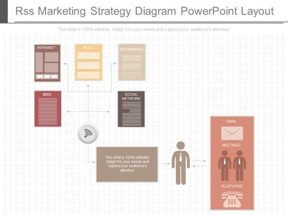 Rss Marketing Strategy Diagram Powerpoint Layout