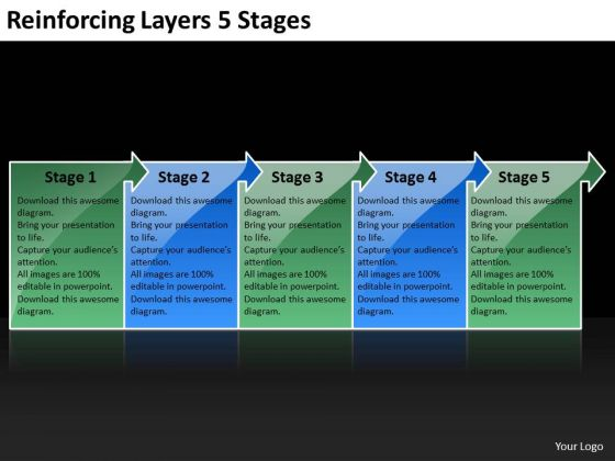 Reinforcing Layers 5 Stages Open Source Flowchart PowerPoint Slides