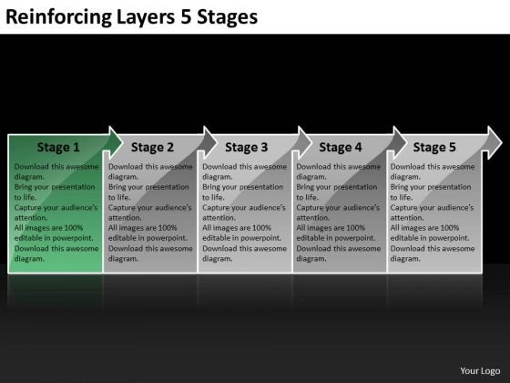 Reinforcing Layers 5 Stages Support Process Flow Chart Powerpoint