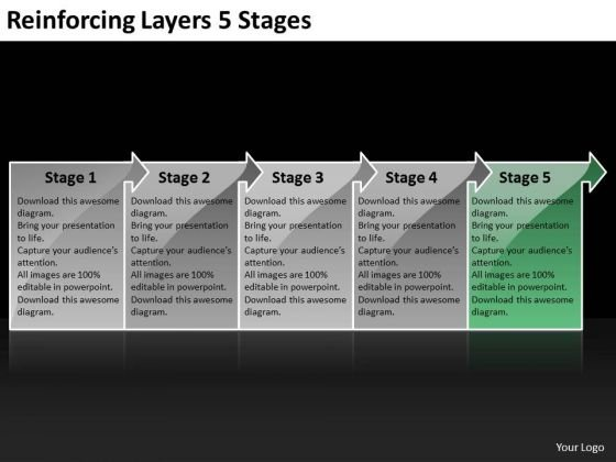 Reinforcing Layers 5 Stages What Is Flow Charts PowerPoint Templates