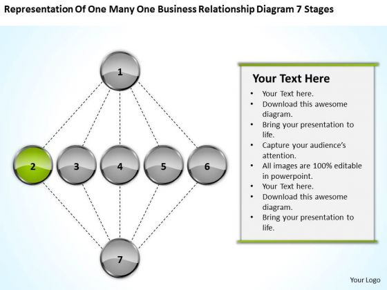 Relationship Diagram 7 Stages Ppt Business Plan For Sample PowerPoint Templates