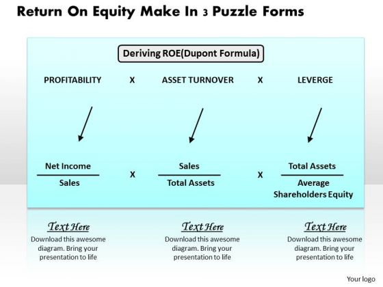 Return On Equity Make In 3 Puzzle Forms Business PowerPoint Presentation