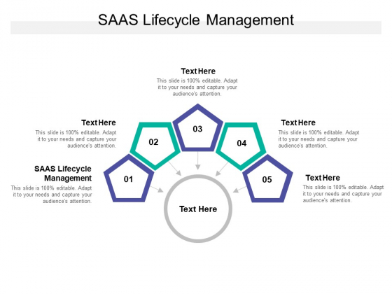 SAAS Lifecycle Management Ppt PowerPoint Presentation Infographic Template Images Cpb