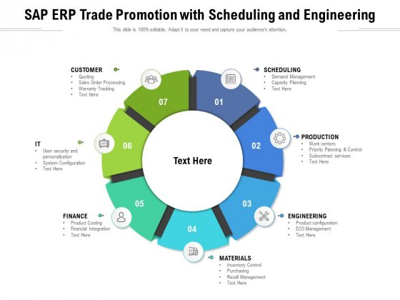 SAP ERP Trade Promotion With Scheduling And Engineering Ppt PowerPoint Presentation Pictures Display PDF