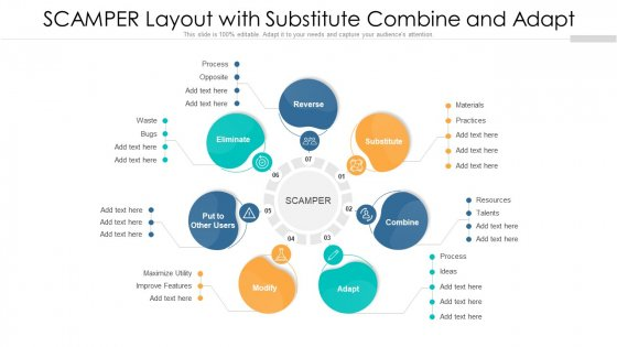 SCAMPER Layout With Substitute Combine And Adapt Ppt Ideas Influencers PDF