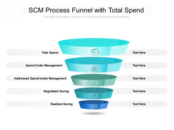 SCM Process Funnel With Total Spend Ppt PowerPoint Presentation Infographic Template Deck