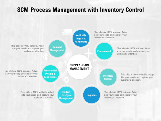 SCM Process Management With Inventory Control Ppt PowerPoint Presentation Inspiration Grid