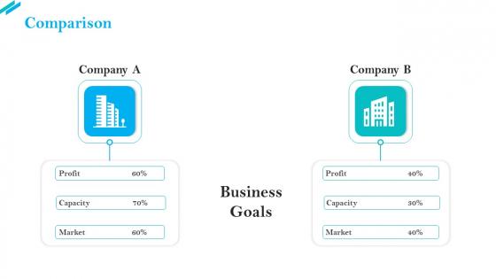 SCR For Market Comparison Ppt Ideas Master Slide PDF