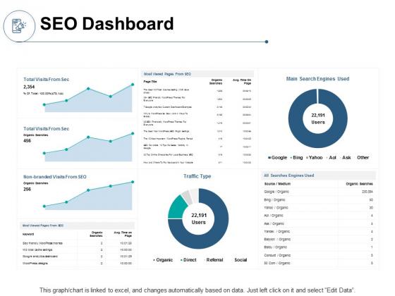 SEO Dashboard Finance Ppt PowerPoint Presentation Slides Graphics