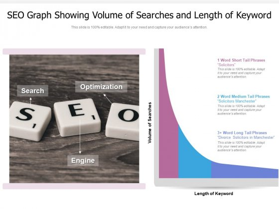 SEO Graph Showing Volume Of Searches And Length Of Keyword Ppt PowerPoint Presentation File Layouts PDF