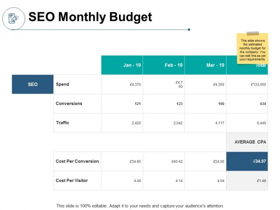 SEO Monthly Budget Ppt PowerPoint Presentation Infographic Template Graphics Download