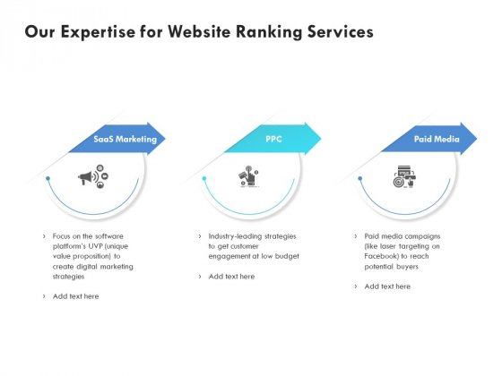 SEO Proposal Template Our Expertise For Website Ranking Services Ppt PowerPoint Presentation Infographics Examples PDF