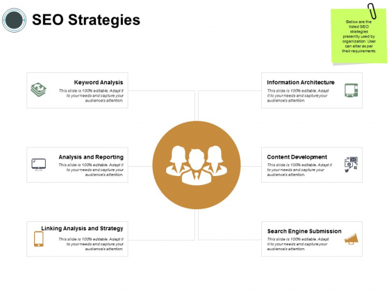 SEO Strategies Ppt PowerPoint Presentation File Clipart