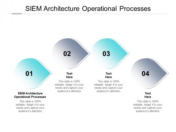 SIEM Architecture Operational Processes Ppt PowerPoint Presentation Infographics Templates Cpb Pdf