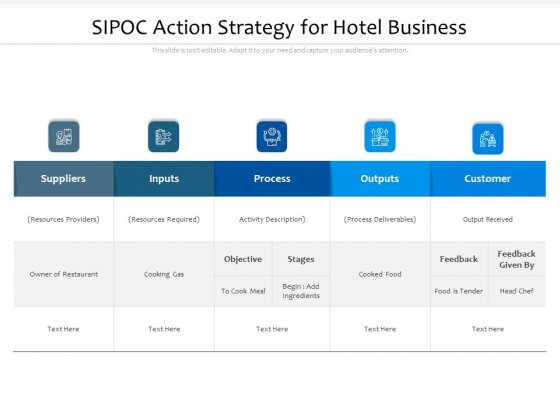 SIPOC Action Strategy For Hotel Business Ppt PowerPoint Presentation Professional Pictures PDF