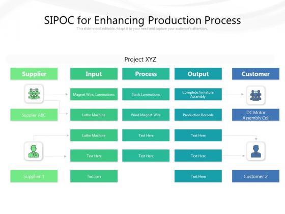 SIPOC For Enhancing Production Process Ppt PowerPoint Presentation Pictures Guidelines PDF