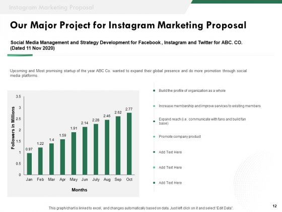 SMM_Proposal_Template_Ppt_PowerPoint_Presentation_Complete_Deck_With_Slides_Slide_12