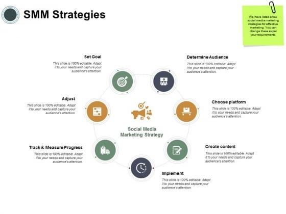 SMM Strategies Ppt PowerPoint Presentation Infographics Template