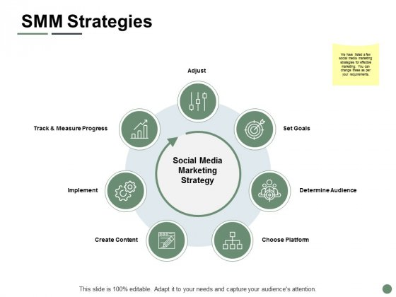 SMM Strategies Ppt PowerPoint Presentation Pictures Display