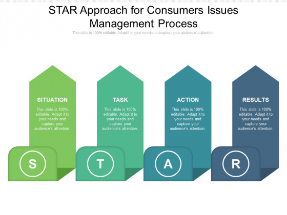 STAR Approach For Consumers Issues Management Process Ppt PowerPoint Presentation Designs PDF