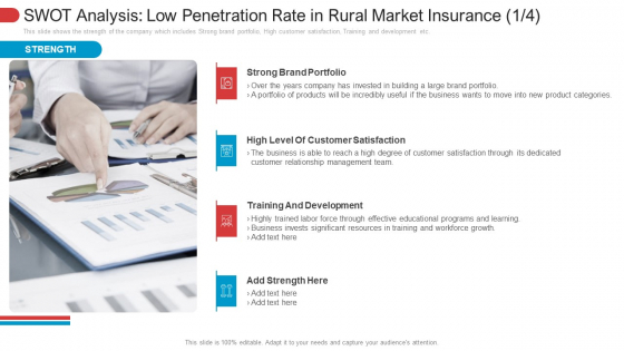 SWOT Analysis Low Penetration Rate In Rural Market Insurance Growth Formats PDF