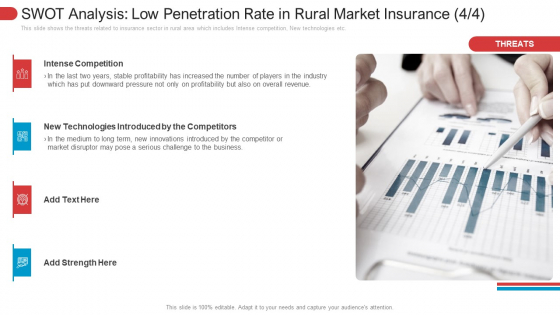 SWOT Analysis Low Penetration Rate In Rural Market Insurance Term Designs PDF