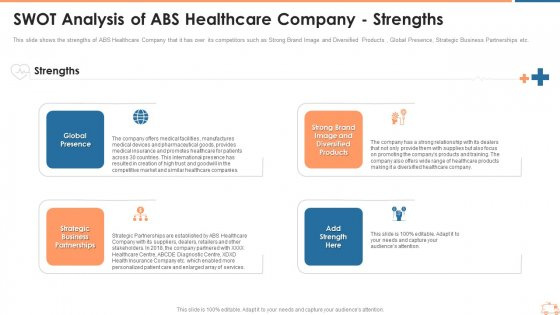 SWOT Analysis Of ABS Healthcare Company Strengths Introduction PDF