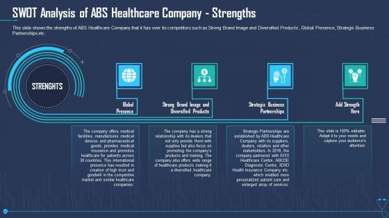 SWOT Analysis Of ABS Healthcare Company Strengths Themes PDF