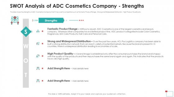 SWOT Analysis Of ADC Cosmetics Company Strengths Inspiration PDF