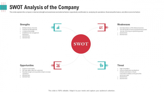 SWOT Analysis Of The Company Ppt Model Design Templates PDF