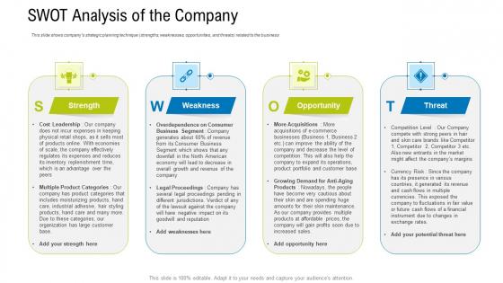 SWOT Analysis Of The Company Ppt Slides Master Slide PDF