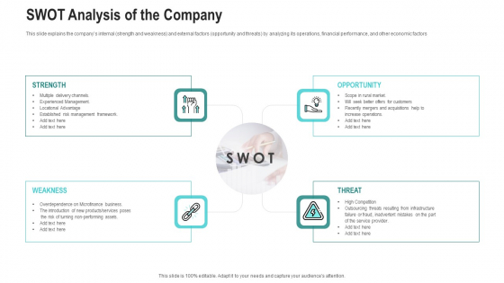 SWOT Analysis Of The Company Ppt Slides Vector PDF