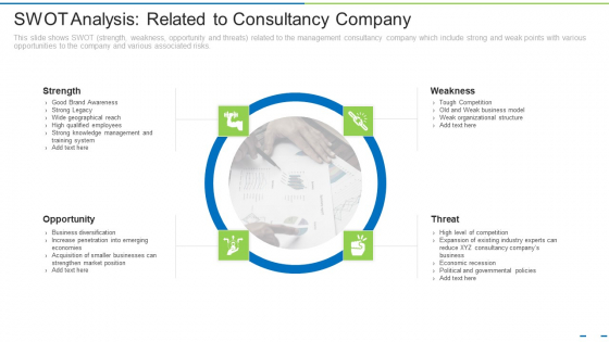 SWOT Analysis Related To Consultancy Company Ppt Infographic Template Aids PDF