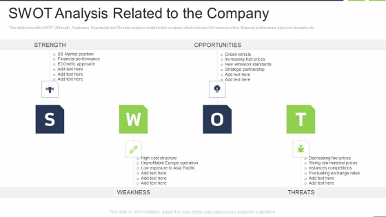 SWOT Analysis Related To The Company Mockup PDF