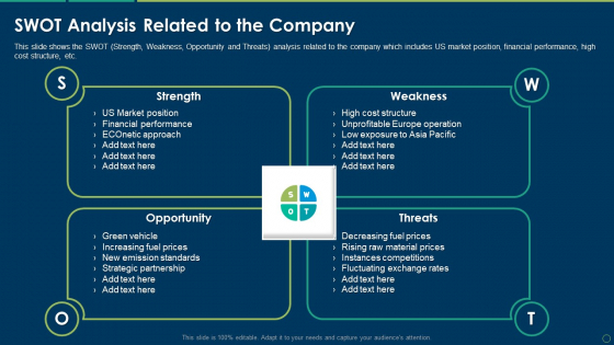 SWOT Analysis Related To The Company Ppt Professional Slides PDF