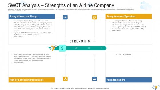SWOT Analysis Strengths Of An Airline Company Designs PDF