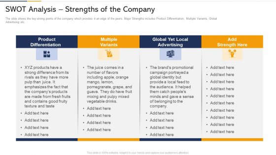 SWOT Analysis Strengths Of The Company Ppt Guide PDF