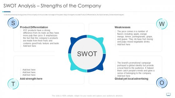 SWOT Analysis Strengths Of The Company Ppt Layouts Sample PDF