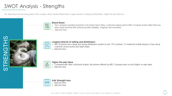 SWOT Analysis Strengths Ppt Layouts Examples PDF